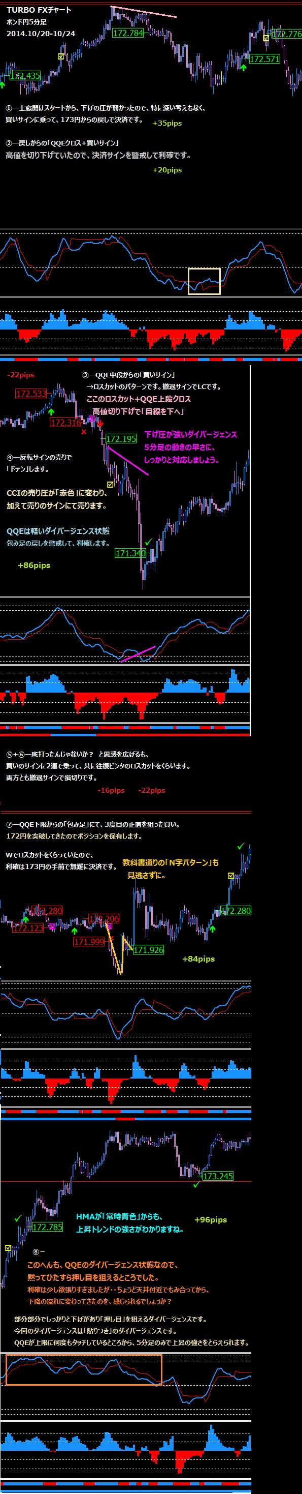 TURBO FX(ターボFX)口コミ評価ブログ